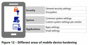 Esimerkkikuva Mobile Device Management Design Considerations Guide:sta